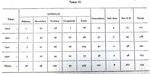 table-of-types
